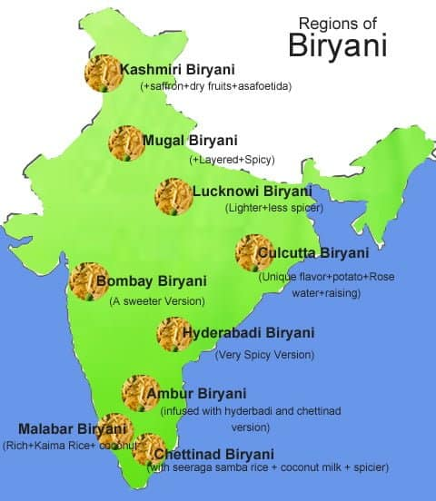 Veg Biryani Recipe - A complete Guide with Expert Tips